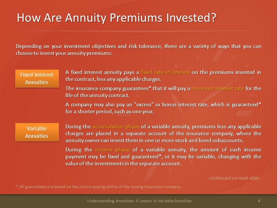 How Are Annuity Premiums Invested? 4Understanding Annuities: A Lesson in Variable Annuities A fixed interest annuity pays a fixed rate of interest on