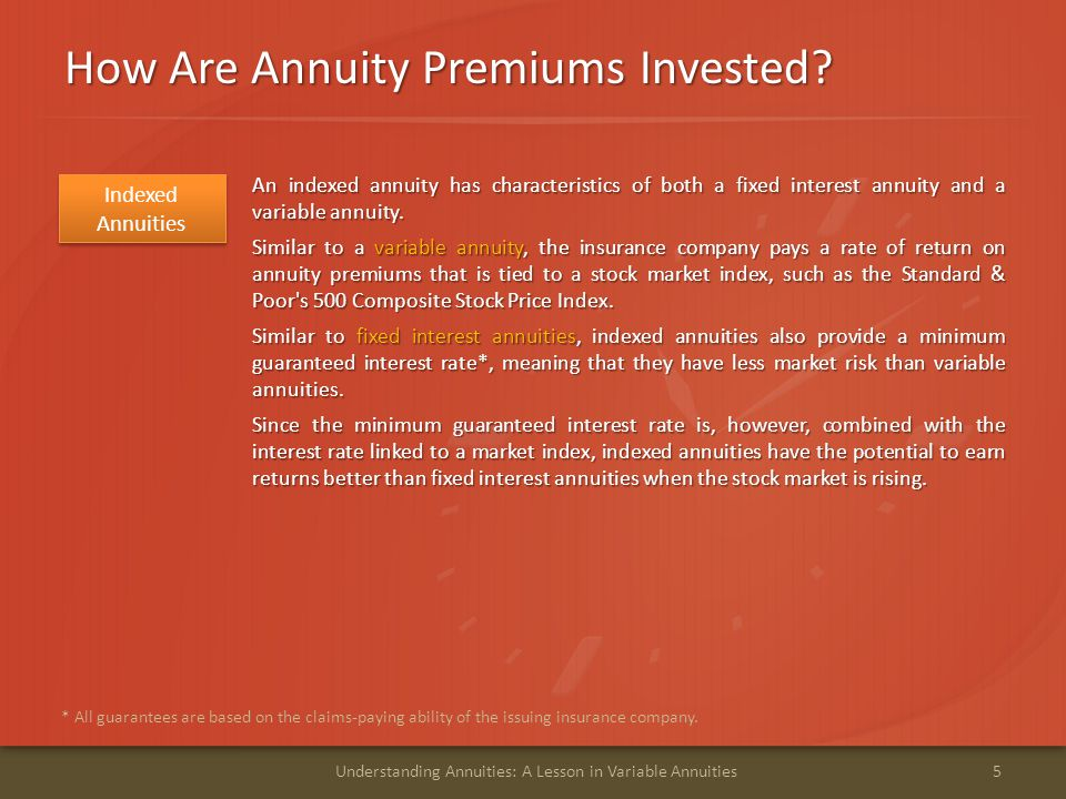 How Are Annuity Premiums Invested? 5Understanding Annuities: A Lesson in Variable Annuities Indexed Annuities * All guarantees are based on the claims