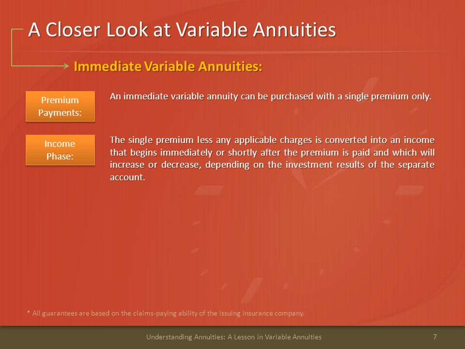 A Closer Look at Variable Annuities 7Understanding Annuities: A Lesson in Variable Annuities Immediate Variable Annuities: * All guarantees are based