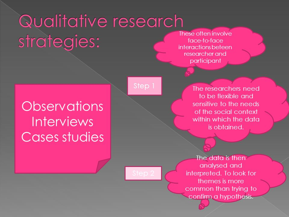 Observations Interviews Cases studies These often involve face-to-face interactions beteen researcher and participant The researchers need to be flexible and sensitive to the needs of the social context within which the data is obtained.