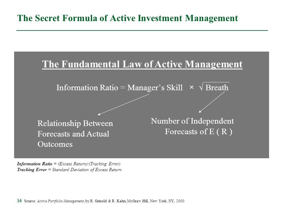 16 The Secret Formula of Active Investment Management The Fundamental Law of Active Management Number of Independent Forecasts of E ( R ) Source: Acti