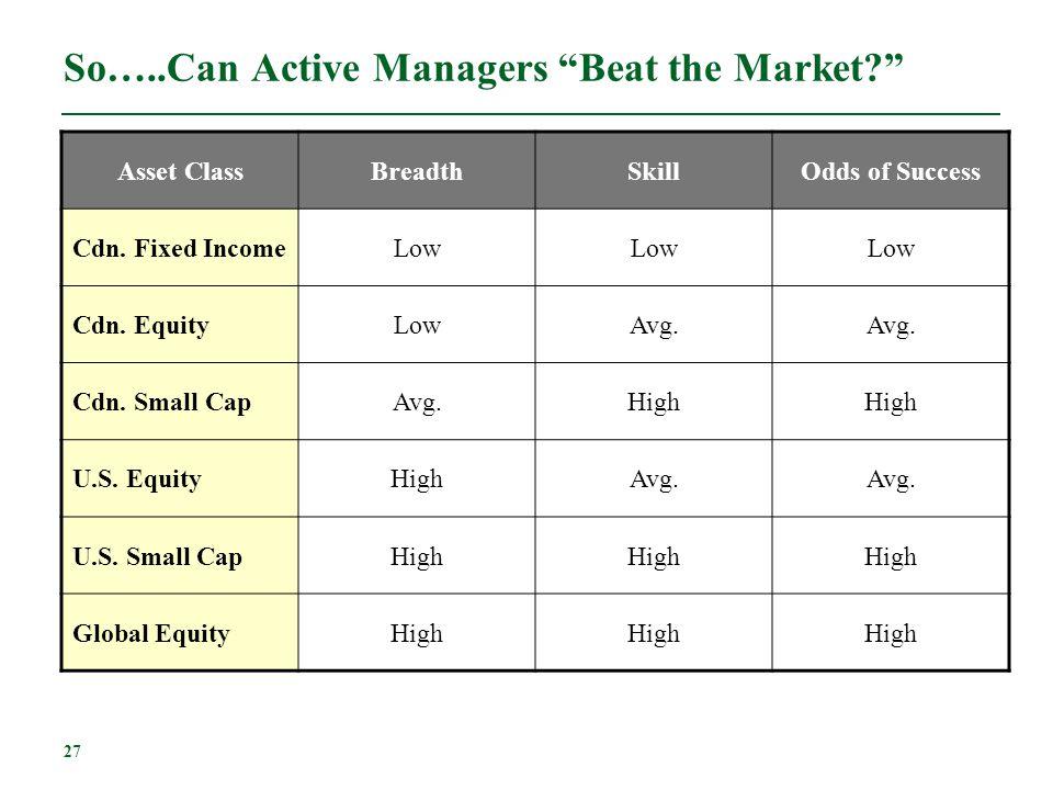 "27 So…..Can Active Managers ""Beat the Market?"" Asset ClassBreadthSkillOdds of Success Cdn. Fixed IncomeLow Cdn. EquityLowAvg. Cdn. Small CapAvg.High U"