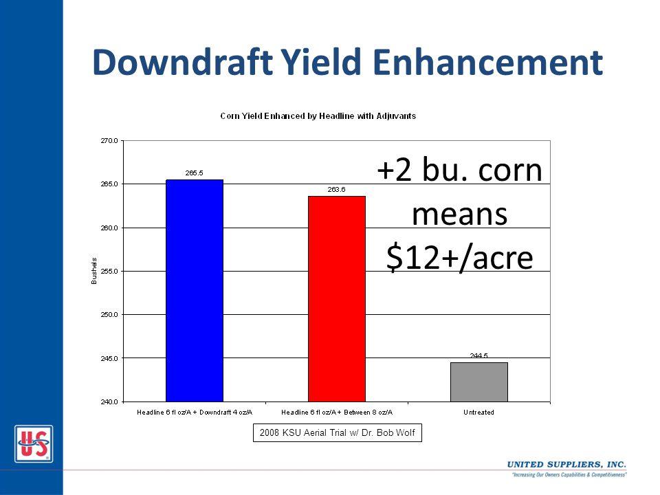 Downdraft Yield Enhancement +2 bu. corn means $12+/acre 2008 KSU Aerial Trial w/ Dr. Bob Wolf