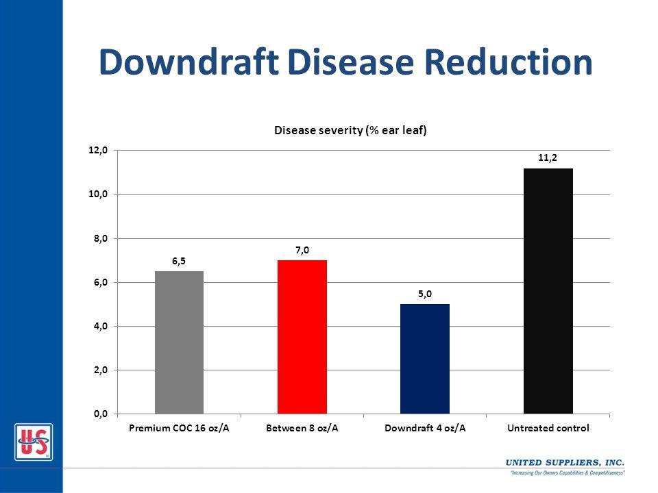 Downdraft Disease Reduction