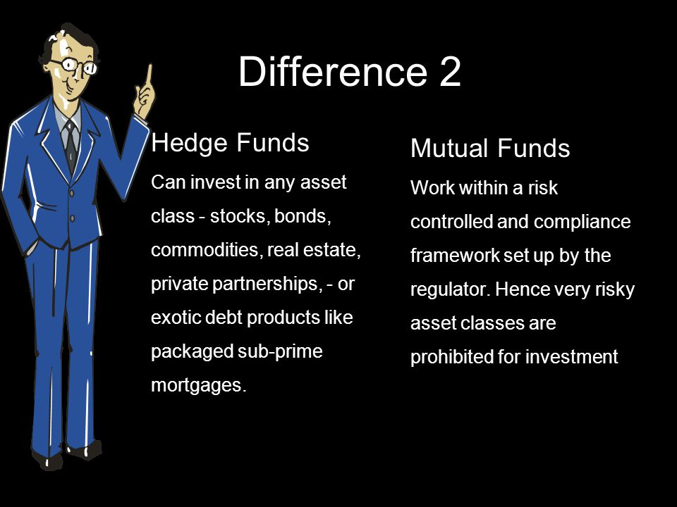 Difference 2 Hedge Funds Can invest in any asset class - stocks, bonds, commodities, real estate, private partnerships, - or exotic debt products like