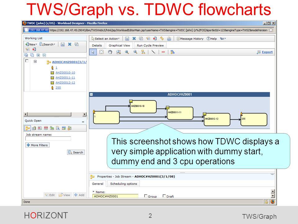 HORIZONT 3 TWS/Graph TWS/Graph vs.TDWC flowcharts Same application.