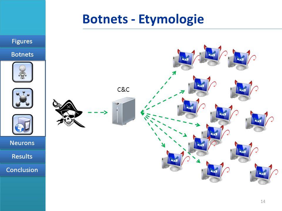 14 Figures Results Conclusion Neurons Botnets Botnets - Etymologie C&C
