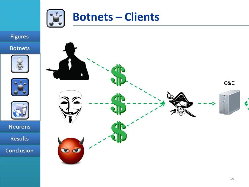 16 Figures Results Conclusion Neurons Botnets Botnets – Clients C&C