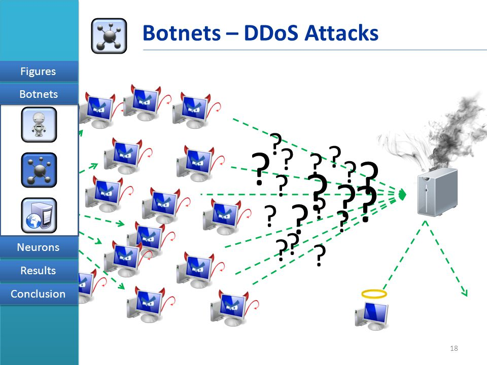 ? ? ? ? ? ? ? ? ? ? ? ? ? ? ? ? ? ? 18 Figures Results Conclusion Neurons Botnets Botnets – DDoS Attacks