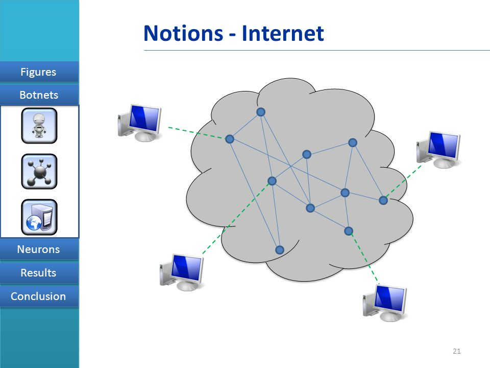 21 Figures Results Conclusion Neurons Botnets Notions - Internet