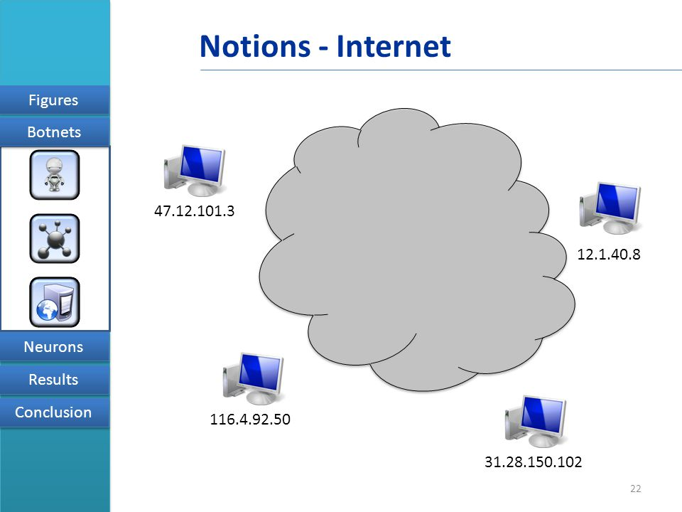 22 Figures Results Conclusion Neurons Botnets Notions - Internet 47.12.101.3 12.1.40.8 31.28.150.102 116.4.92.50