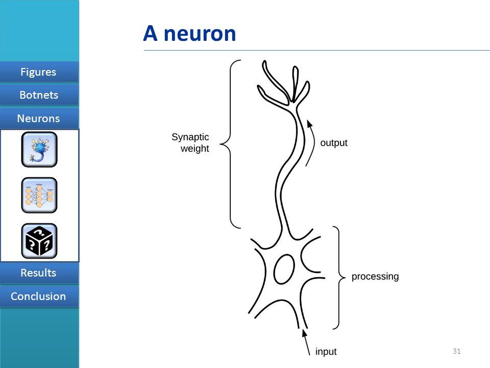 31 Figures Results Conclusion Neurons Botnets A neuron