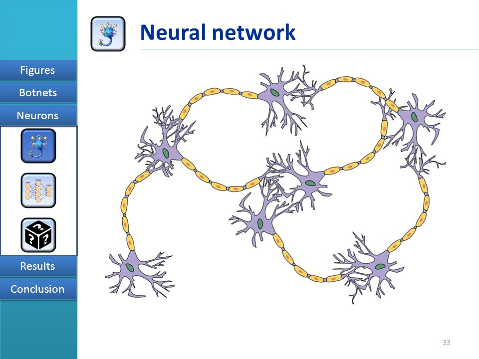 33 Figures Results Conclusion Neurons Botnets Neural network