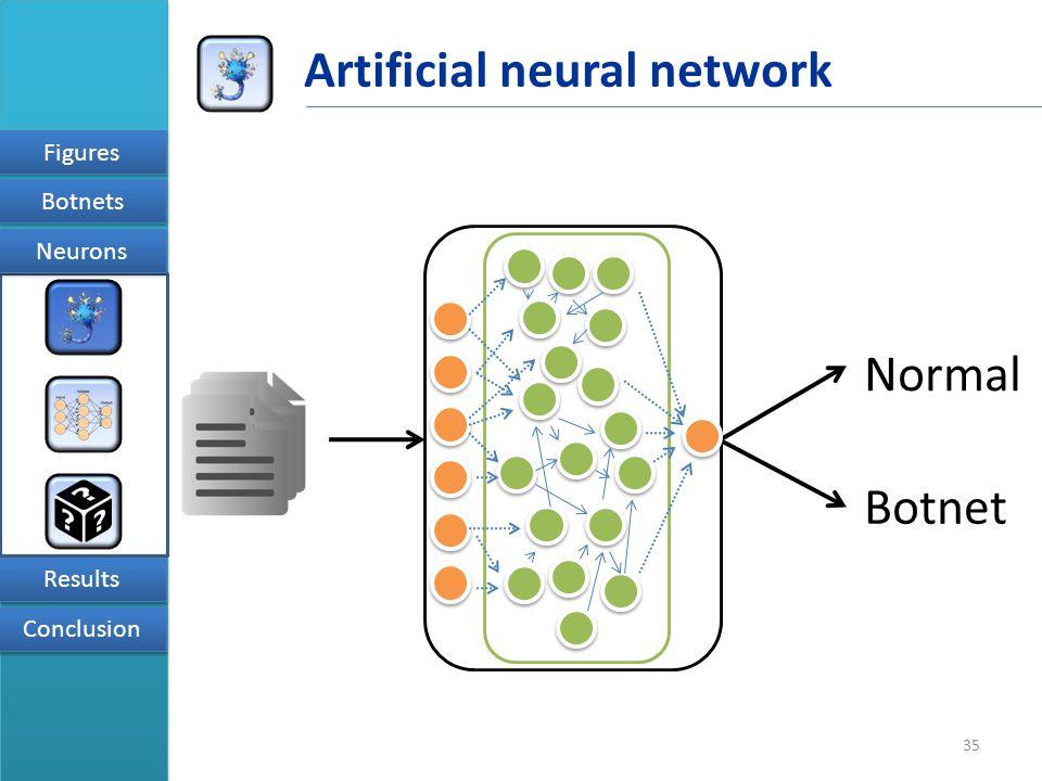 35 Figures Results Conclusion Neurons Botnets Artificial neural network Botnet Normal