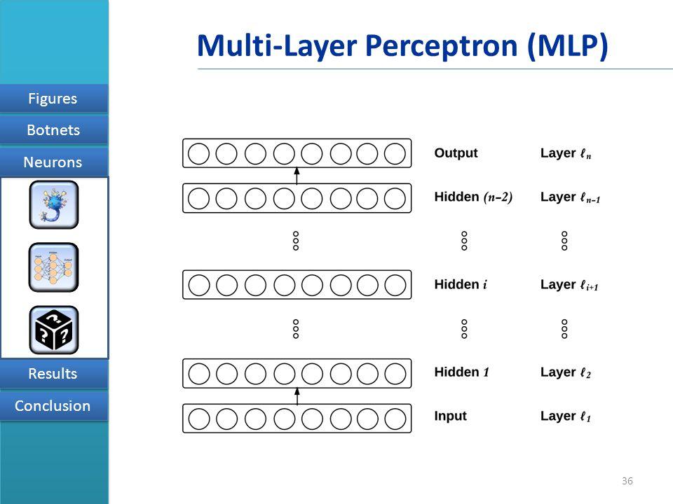 36 Figures Results Conclusion Neurons Botnets Multi-Layer Perceptron (MLP)