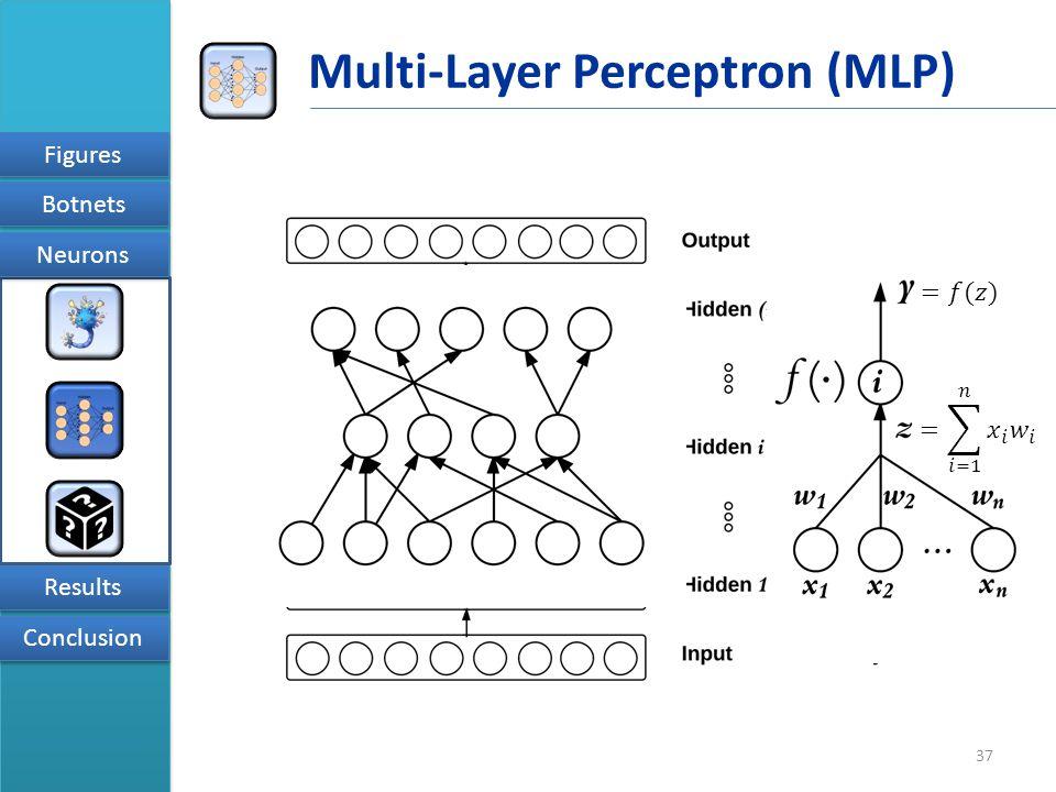 37 Figures Results Conclusion Neurons Botnets Multi-Layer Perceptron (MLP)