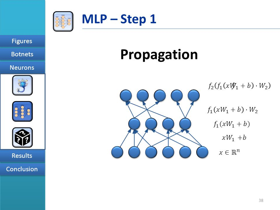 38 Figures Results Conclusion Neurons Botnets MLP – Step 1 Propagation