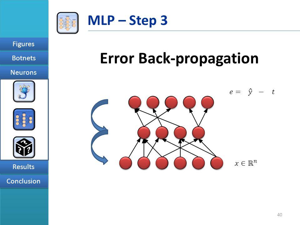 40 Figures Results Conclusion Neurons Botnets MLP – Step 3 Error Back-propagation