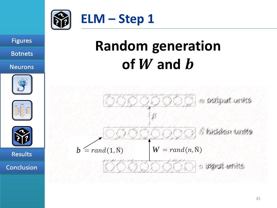 45 Figures Results Conclusion Neurons Botnets ELM – Step 1