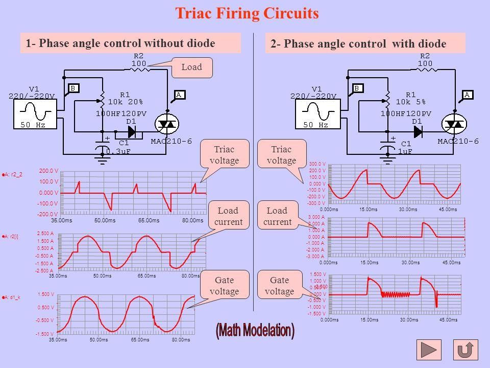 Triac Firing Circuits 2.500 V Triac voltage Load current Gate voltage Load 35.00ms 50.00ms 65.00ms 80.00ms 200.0 V 100.0 V 0.000 V -100.0 V -200.0 V A