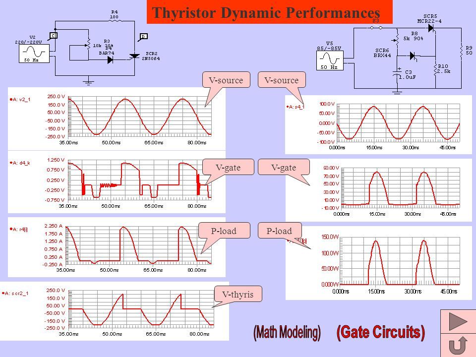 Thyristor Dynamic Performances V-source V-gate V-thyris P-load