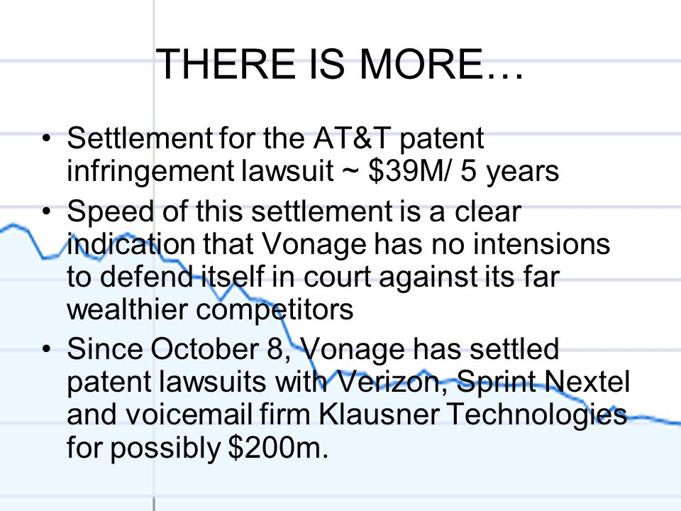 THERE IS MORE… Settlement for the AT&T patent infringement lawsuit ~ $39M/ 5 years Speed of this settlement is a clear indication that Vonage has no intensions to defend itself in court against its far wealthier competitors Since October 8, Vonage has settled patent lawsuits with Verizon, Sprint Nextel and voicemail firm Klausner Technologies for possibly $200m.