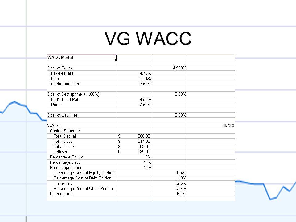 VG WACC
