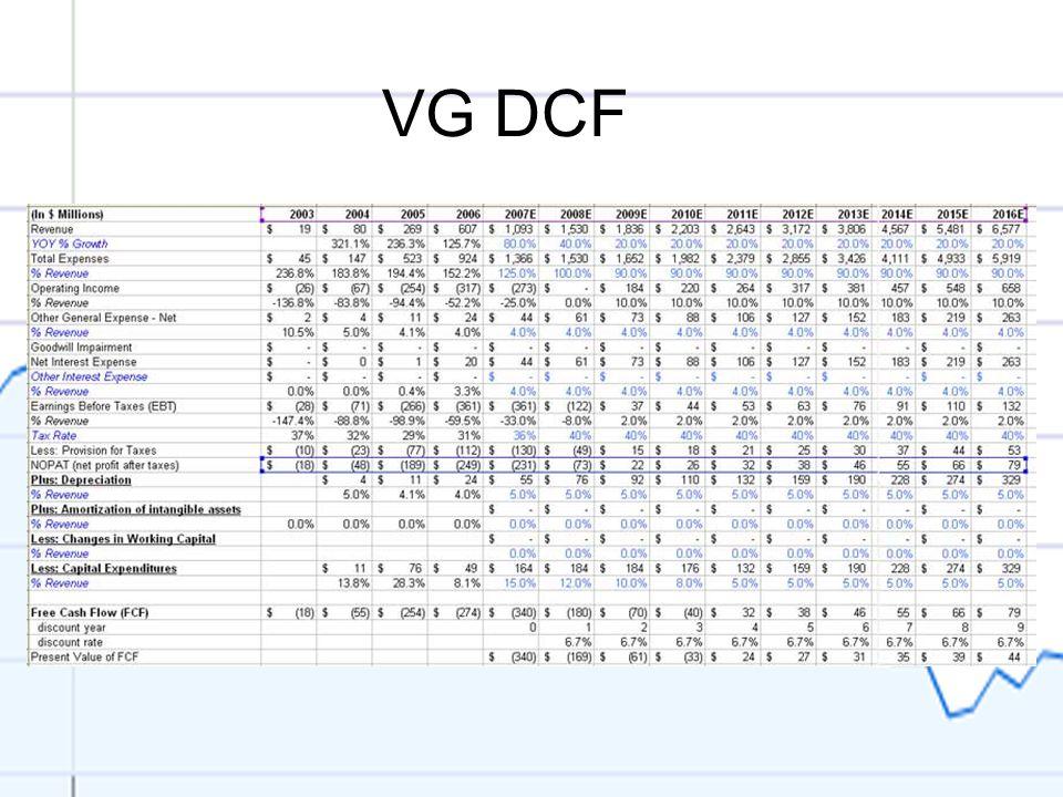 VG DCF