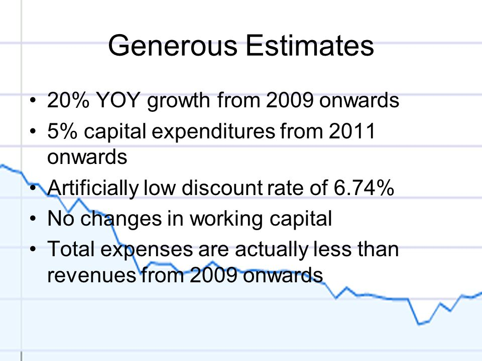 Generous Estimates 20% YOY growth from 2009 onwards 5% capital expenditures from 2011 onwards Artificially low discount rate of 6.74% No changes in wo