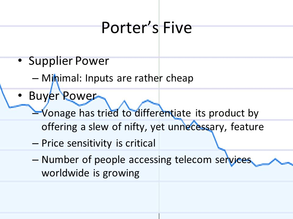 Porter's Five Supplier Power – Minimal: Inputs are rather cheap Buyer Power – Vonage has tried to differentiate its product by offering a slew of nifty, yet unnecessary, feature – Price sensitivity is critical – Number of people accessing telecom services worldwide is growing