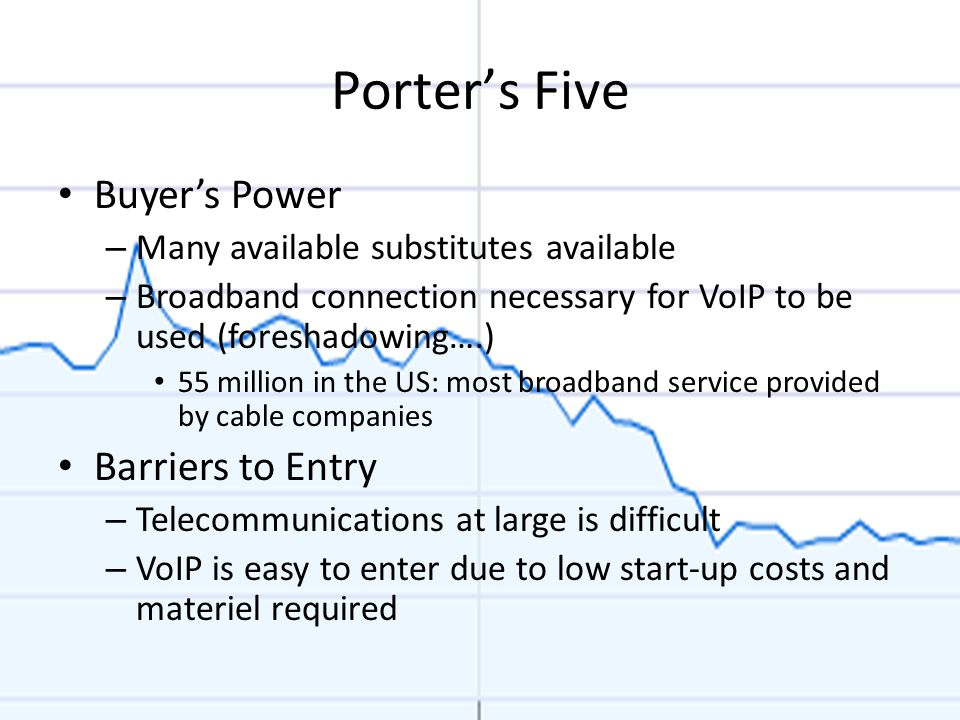 Porter's Five Buyer's Power – Many available substitutes available – Broadband connection necessary for VoIP to be used (foreshadowing….) 55 million in the US: most broadband service provided by cable companies Barriers to Entry – Telecommunications at large is difficult – VoIP is easy to enter due to low start-up costs and materiel required