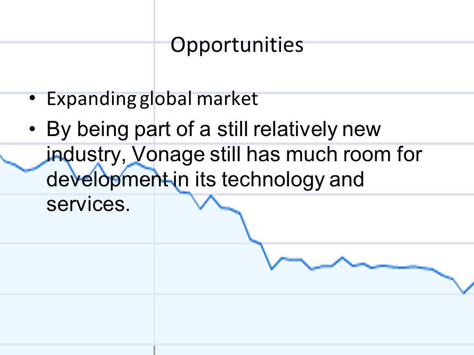 Opportunities Expanding global market By being part of a still relatively new industry, Vonage still has much room for development in its technology a