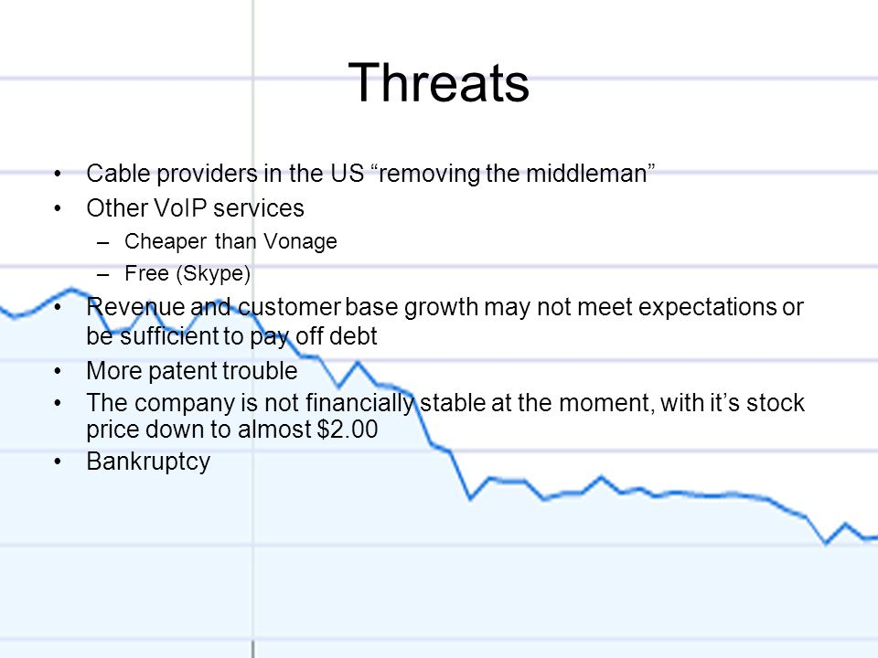 """Threats Cable providers in the US """"removing the middleman"""" Other VoIP services –Cheaper than Vonage –Free (Skype) Revenue and customer base growth may"""
