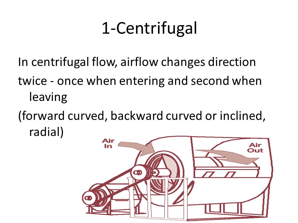 Velocity calculation