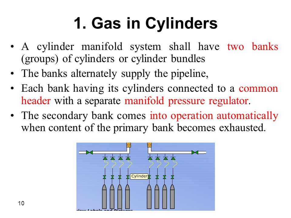 10 1. Gas in Cylinders A cylinder manifold system shall have two banks (groups) of cylinders or cylinder bundles The banks alternately supply the pipe