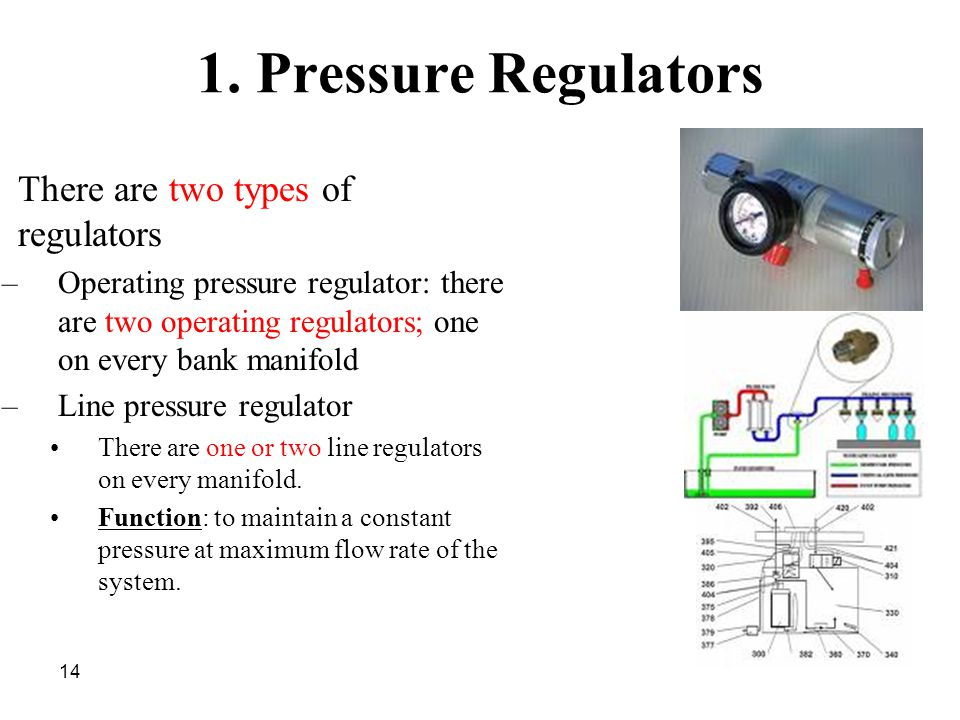 14 1. Pressure Regulators There are two types of regulators –Operating pressure regulator: there are two operating regulators; one on every bank manif