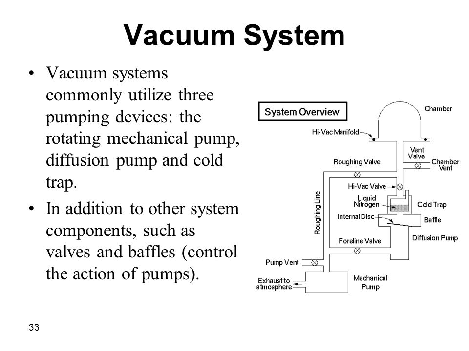 33 Vacuum System Vacuum systems commonly utilize three pumping devices: the rotating mechanical pump, diffusion pump and cold trap. In addition to oth