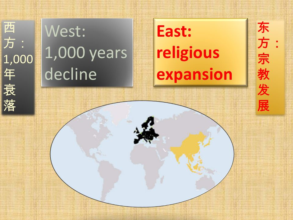 East: religious expansion East: religious expansion West: 1,000 years decline West: 1,000 years decline 西 方: 1,000 年 衰 落 西 方: 1,000 年 衰 落 东 方: 宗 教 发 展 东 方: 宗 教 发 展