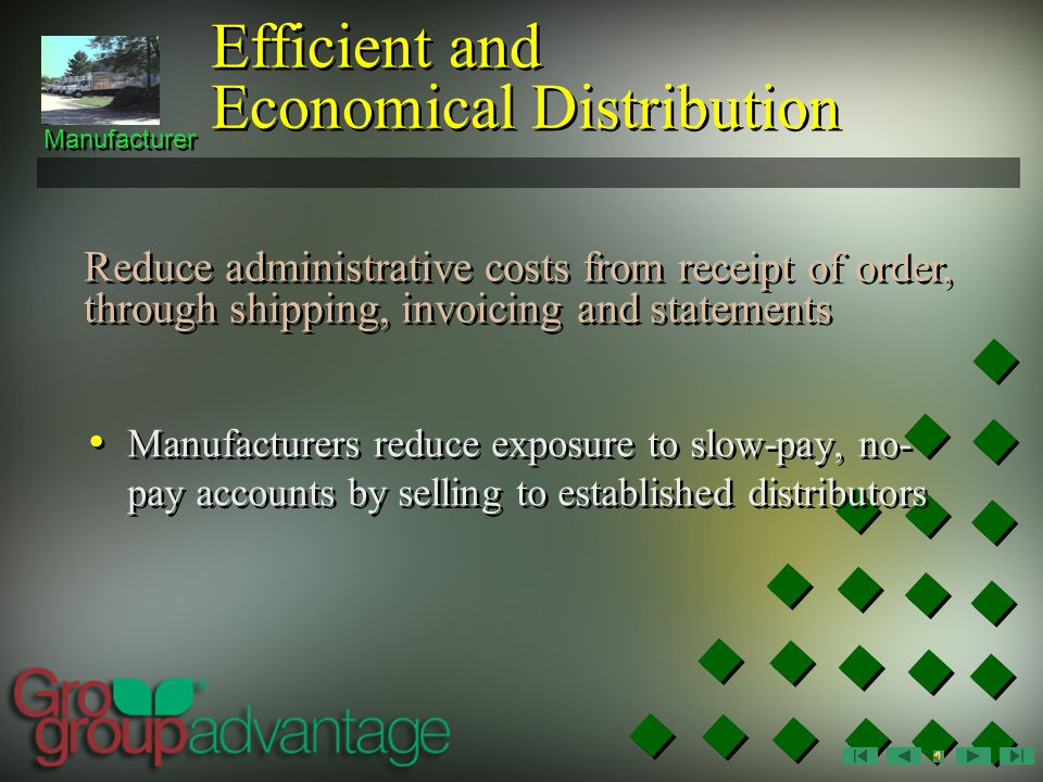 Fewer and larger shipments to distributors reduce: –Order picking –Packing costs –Shipping costs Fewer and larger shipments to distributors reduce: –Order picking –Packing costs –Shipping costs Manufacturer Efficient and Economical Distribution Reduce administrative costs from receipt of order, through shipping, invoicing and statements
