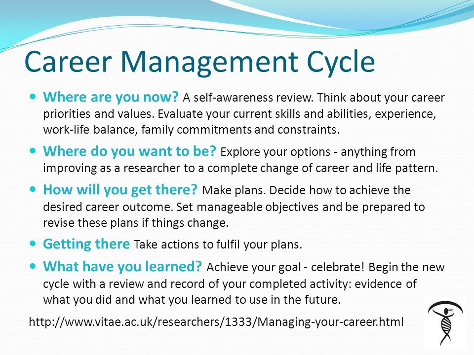 Career Management Cycle Where are you now? A self-awareness review. Think about your career priorities and values. Evaluate your current skills and ab