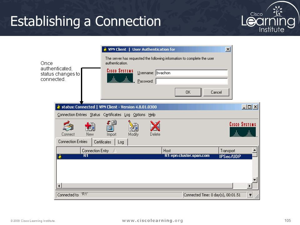 """105 © 2009 Cisco Learning Institute. Establishing a Connection R1-vpn-cluster.span.com R1 R1-vpn-cluster.span.com """"R1"""" Once authenticated, status chan"""