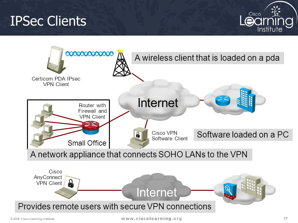 17 © 2009 Cisco Learning Institute. IPSec Clients Small Office Internet Cisco AnyConnect VPN Client Certicom PDA IPsec VPN Client Internet Cisco VPN S