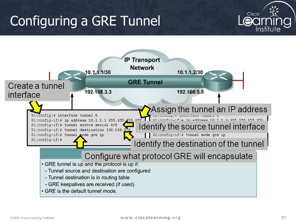 21 © 2009 Cisco Learning Institute. Configuring a GRE Tunnel R1(config)# interface tunnel 0 R1(config–if)# ip address 10.1.1.1 255.255.255.252 R1(conf