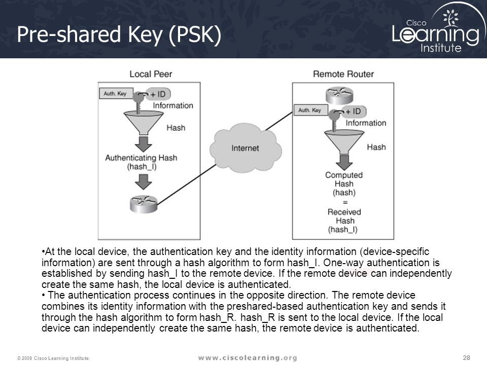 28 © 2009 Cisco Learning Institute. DH7 Diffie-Hellman Pre-shared Key (PSK) [JG1]It?[JG1] At the local device, the authentication key and the identity