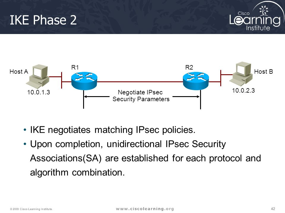 42 © 2009 Cisco Learning Institute. Negotiate IPsec Security Parameters Host AHost B R1R2 10.0.1.3 10.0.2.3 IKE Phase 2 IKE negotiates matching IPsec