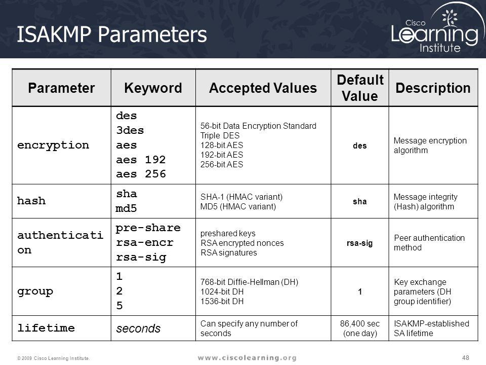 48 © 2009 Cisco Learning Institute. ISAKMP Parameters ParameterKeywordAccepted Values Default Value Description encryption des 3des aes aes 192 aes 25