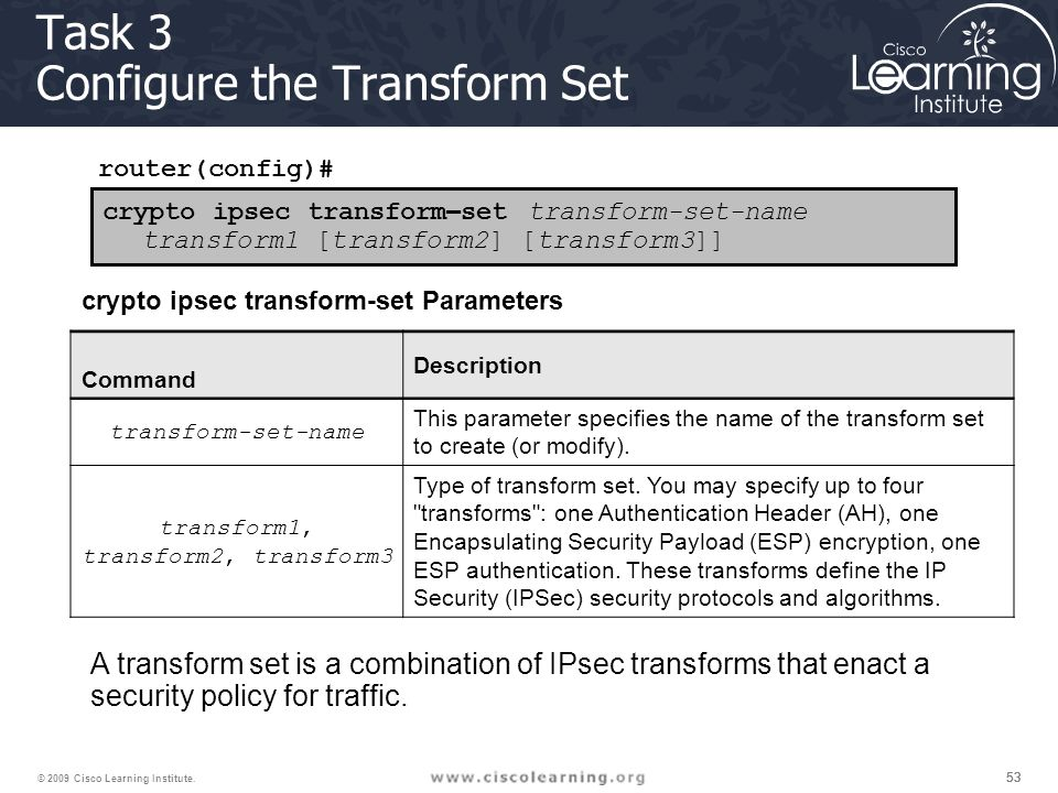 53 © 2009 Cisco Learning Institute. router(config)# crypto ipsec transform – set transform-set-name transform1 [transform2] [transform3]] crypto ipsec