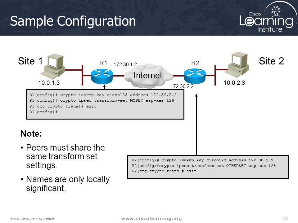 55 © 2009 Cisco Learning Institute. Site 1Site 2 A B 10.0.1.310.0.2.3 R1R2 Internet R1(config)# crypto isakmp key cisco123 address 172.30.2.2 R1(confi