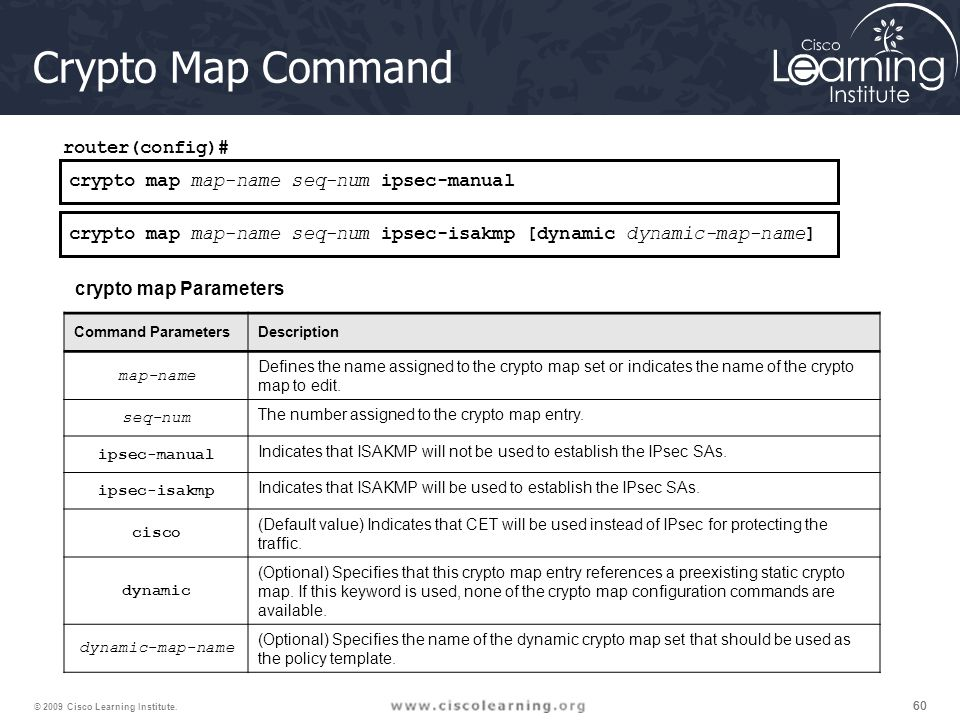 60 © 2009 Cisco Learning Institute. crypto map map-name seq-num ipsec-manual crypto map map-name seq-num ipsec-isakmp [dynamic dynamic-map-name] route