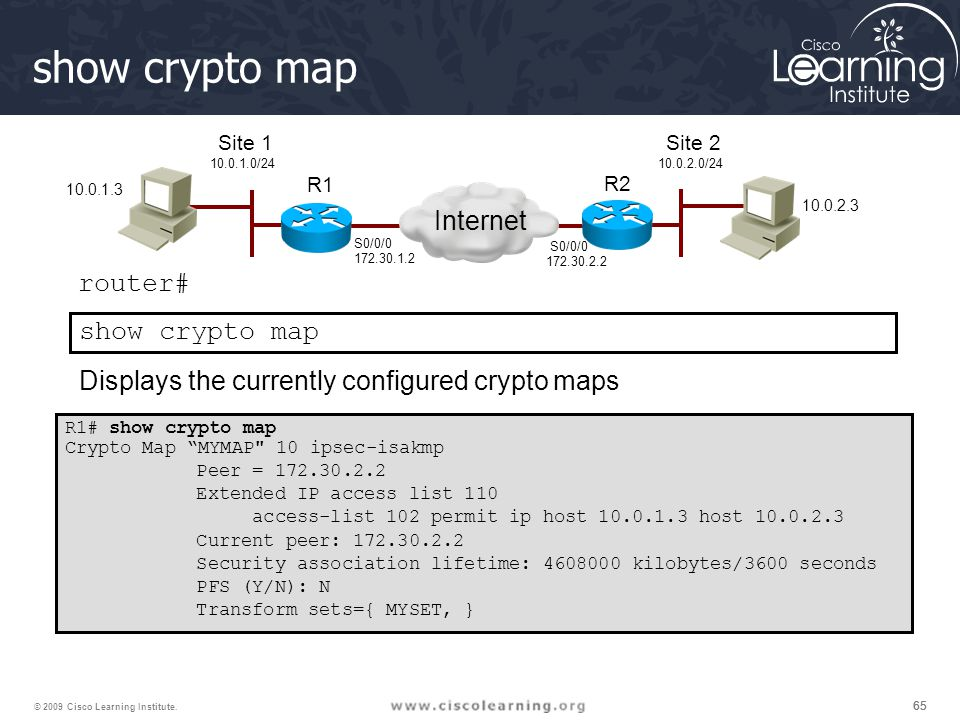 """65 © 2009 Cisco Learning Institute. R1# show crypto map Crypto Map """"MYMAP"""